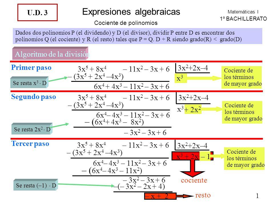 Matemáticas I 1º BACHILLERATO Expresiones algebraicas resto –(– 3x 2 – 2x + 4) Se resta (–1). D cociente Cociente de los términos de mayor grado Cocie