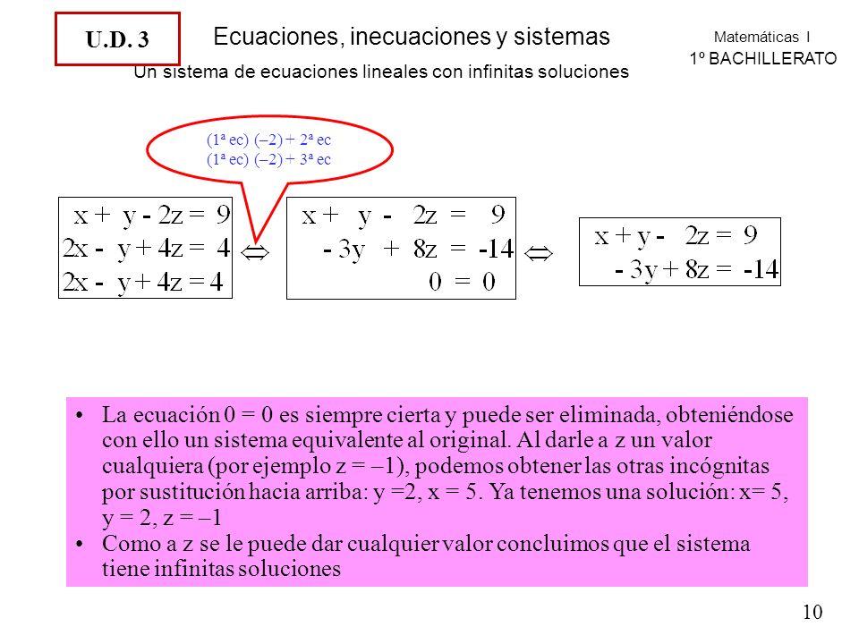 Matemáticas I 1º BACHILLERATO Ecuaciones, inecuaciones y sistemas Un sistema de ecuaciones lineales con infinitas soluciones (1ª ec) (–2) + 2ª ec (1ª ec) (–2) + 3ª ec La ecuación 0 = 0 es siempre cierta y puede ser eliminada, obteniéndose con ello un sistema equivalente al original.