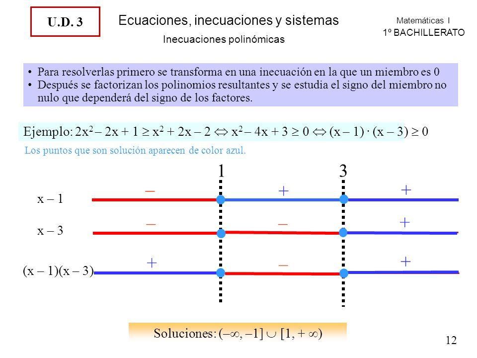 Matemáticas I 1º BACHILLERATO Ecuaciones, inecuaciones y sistemas Inecuaciones polinómicas Para resolverlas primero se transforma en una inecuación en la que un miembro es 0 Después se factorizan los polinomios resultantes y se estudia el signo del miembro no nulo que dependerá del signo de los factores.