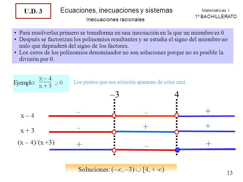 Matemáticas I 1º BACHILLERATO Ecuaciones, inecuaciones y sistemas Inecuaciones racionales Para resolverlas primero se transforma en una inecuación en la que un miembro es 0 Después se factorizan los polinomios resultantes y se estudia el signo del miembro no nulo que dependerá del signo de los factores.