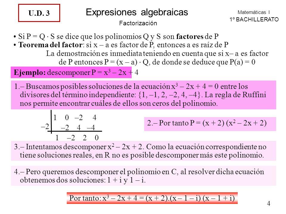 Matemáticas I 1º BACHILLERATO Expresiones algebraicas Factorización Si P = Q. S se dice que los polinomios Q y S son factores de P Teorema del factor: