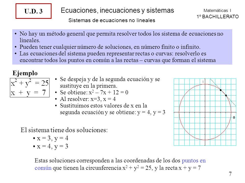 Matemáticas I 1º BACHILLERATO Ecuaciones, inecuaciones y sistemas Resolución de sistemas de ecuaciones lineales: método de Gauss (1ª ec) (–2) + 2ª ec (1ª ec) (–2) + 3ª ec (2ª ec) (–1) + 3ª ec Se despejan incógnitas hacia arriba 8 U.D.
