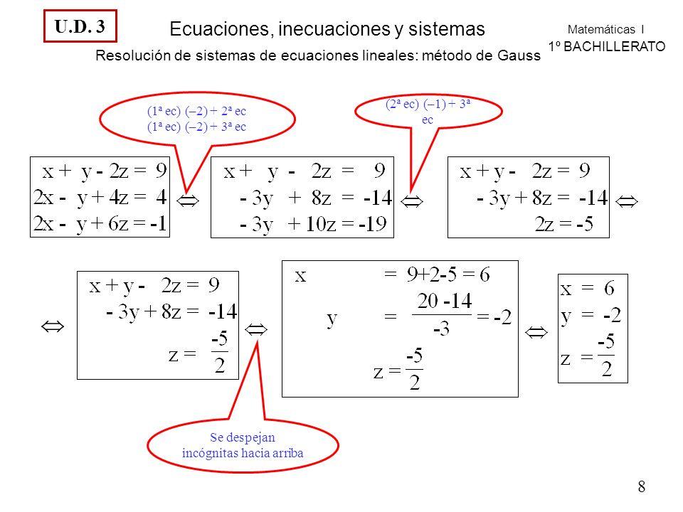 Matemáticas I 1º BACHILLERATO Ecuaciones, inecuaciones y sistemas Un sistema de ecuaciones lineales sin solución (1ª ec) (–2) + 2ª ec (1ª ec) (–2) + 3ª ec (2ª ec) (–1) + 3ª ec La ecuación 0 = – 5 no puede satisfacerse y el sistema al que se ha llegado no tiene solución.