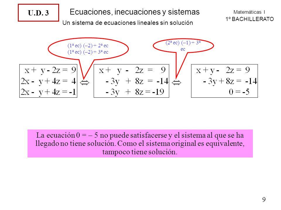 Matemáticas I 1º BACHILLERATO Ecuaciones, inecuaciones y sistemas Un sistema de ecuaciones lineales sin solución (1ª ec) (–2) + 2ª ec (1ª ec) (–2) + 3