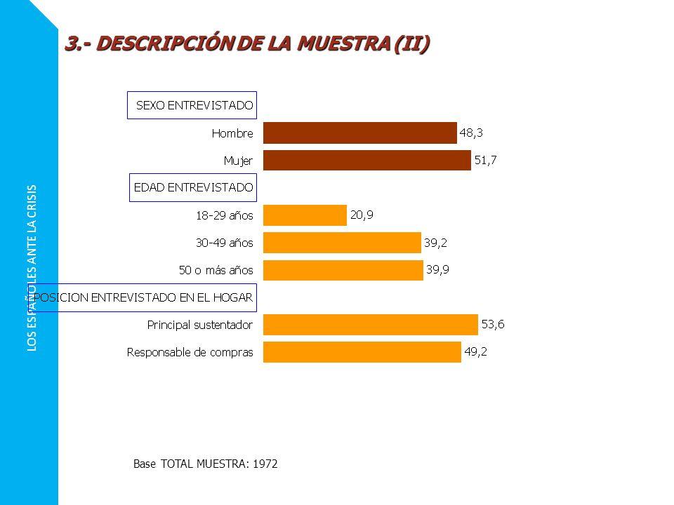 LOS ESPAÑOLES ANTE LA CRISIS 3.- DESCRIPCIÓN DE LA MUESTRA (II) Base TOTAL MUESTRA: 1972