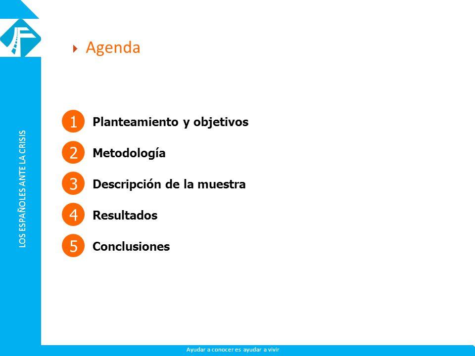 LOS ESPAÑOLES ANTE LA CRISIS Ayudar a conocer es ayudar a vivir Agenda 1 Planteamiento y objetivos 2 Metodología 4 Resultados 5 Conclusiones 3 Descrip
