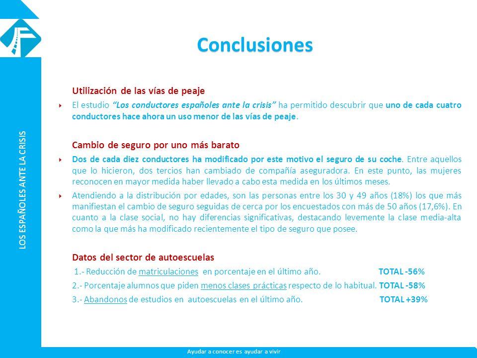 LOS ESPAÑOLES ANTE LA CRISIS Ayudar a conocer es ayudar a vivir Conclusiones Utilización de las vías de peaje El estudio Los conductores españoles ant