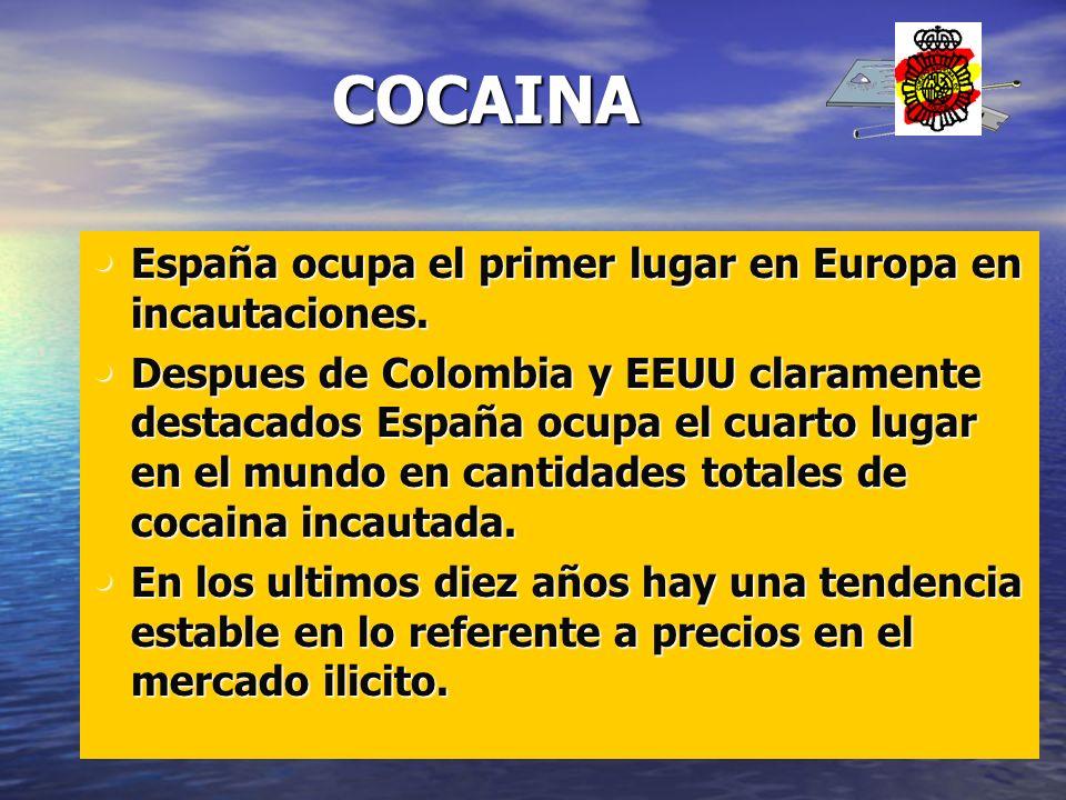 España ocupa el primer lugar en Europa en incautaciones. España ocupa el primer lugar en Europa en incautaciones. Despues de Colombia y EEUU clarament