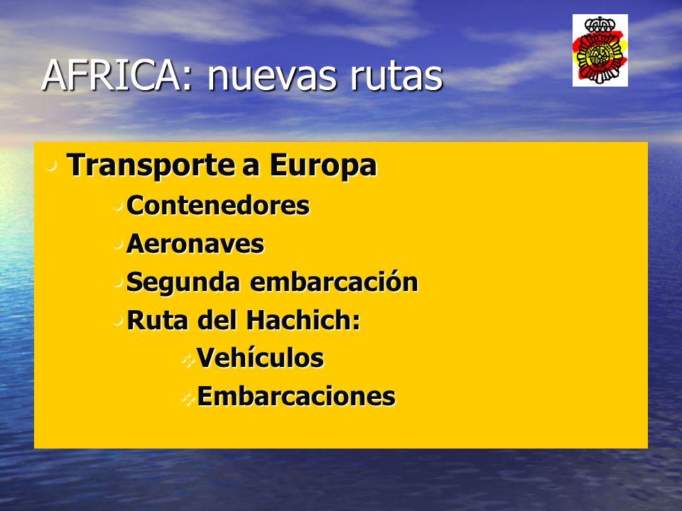 Transporte a Europa Transporte a Europa Contenedores Contenedores Aeronaves Aeronaves Segunda embarcación Segunda embarcación Ruta del Hachich: Ruta d