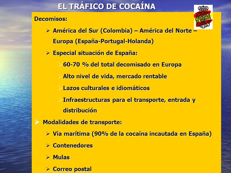 EL TRÁFICO DE COCAÍNA Decomisos: América del Sur (Colombia) – América del Norte – Europa (España-Portugal-Holanda) América del Sur (Colombia) – Améric