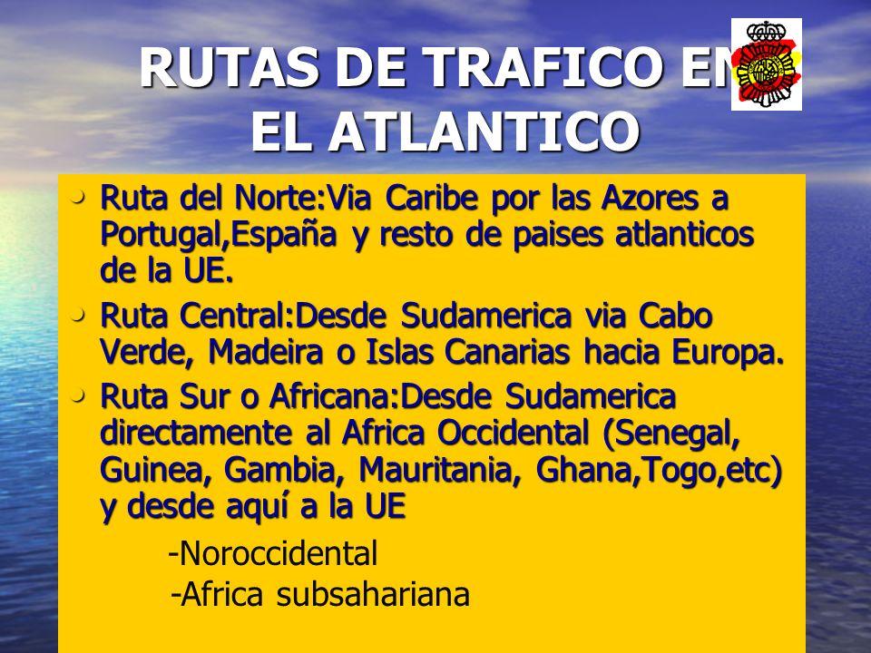 Ruta del Norte:Via Caribe por las Azores a Portugal,España y resto de paises atlanticos de la UE. Ruta del Norte:Via Caribe por las Azores a Portugal,
