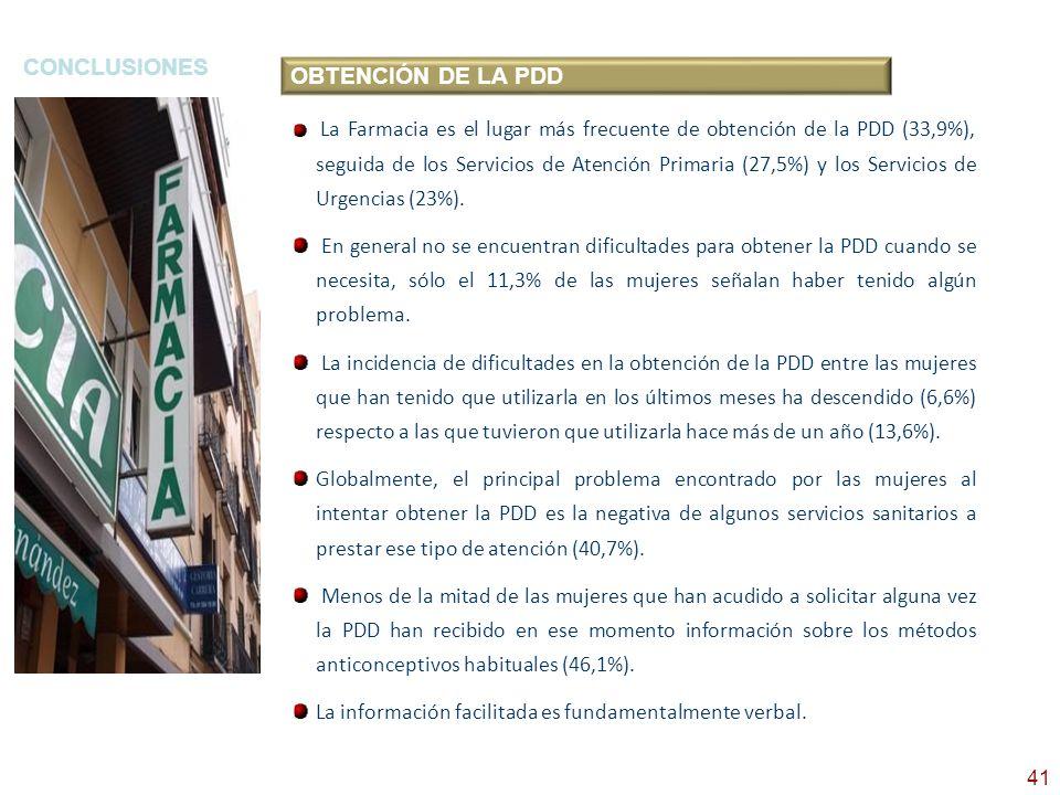 41 La Farmacia es el lugar más frecuente de obtención de la PDD (33,9%), seguida de los Servicios de Atención Primaria (27,5%) y los Servicios de Urge