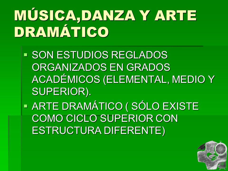 MÚSICA,DANZA Y ARTE DRAMÁTICO SON ESTUDIOS REGLADOS ORGANIZADOS EN GRADOS ACADÉMICOS (ELEMENTAL, MEDIO Y SUPERIOR).