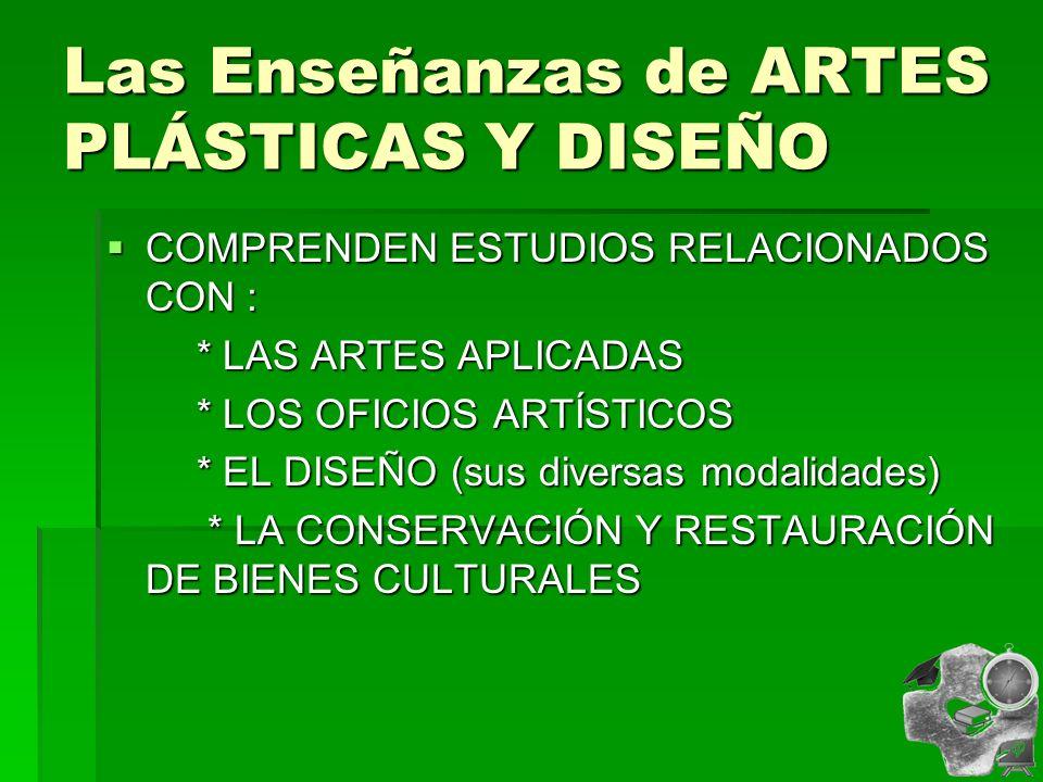 Las Enseñanzas de ARTES PLÁSTICAS Y DISEÑO COMPRENDEN ESTUDIOS RELACIONADOS CON : COMPRENDEN ESTUDIOS RELACIONADOS CON : * LAS ARTES APLICADAS * LAS ARTES APLICADAS * LOS OFICIOS ARTÍSTICOS * LOS OFICIOS ARTÍSTICOS * EL DISEÑO (sus diversas modalidades) * EL DISEÑO (sus diversas modalidades) * LA CONSERVACIÓN Y RESTAURACIÓN DE BIENES CULTURALES * LA CONSERVACIÓN Y RESTAURACIÓN DE BIENES CULTURALES