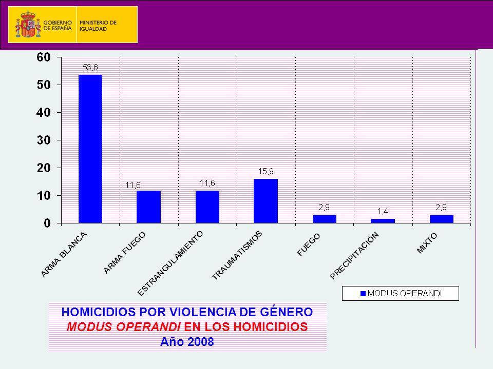 HOMICIDIOS POR VIOLENCIA DE GÉNERO MODUS OPERANDI EN LOS HOMICIDIOS Año 2008