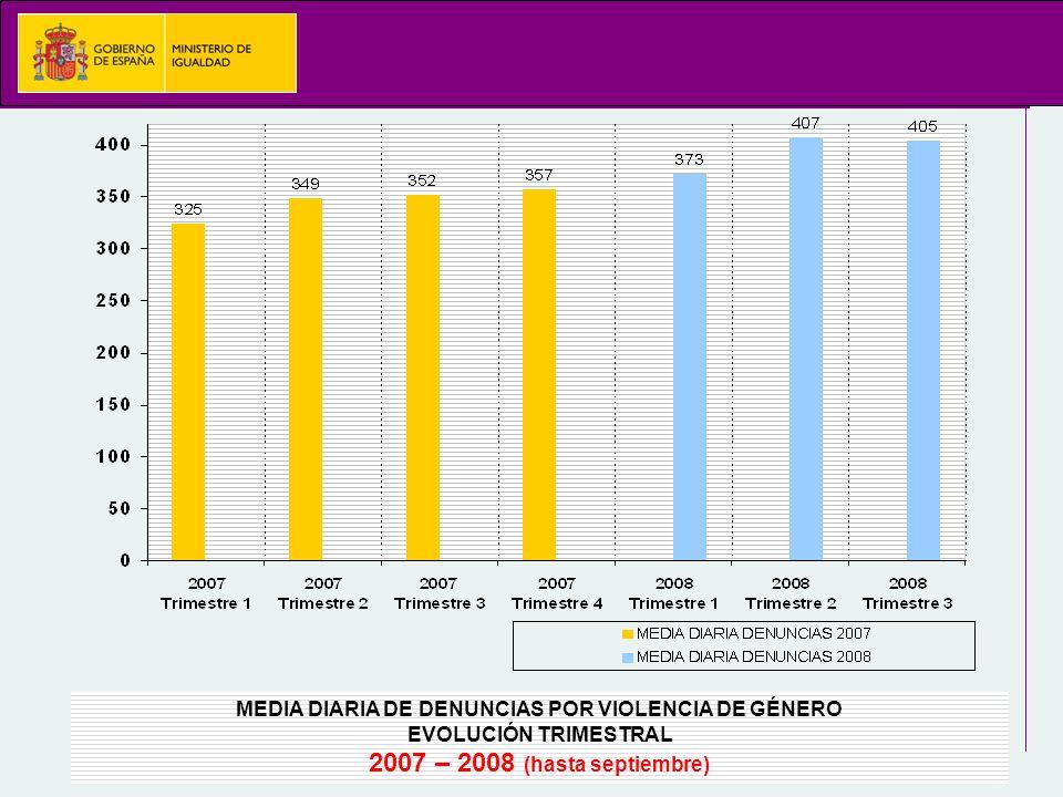 MEDIA DIARIA DE DENUNCIAS POR VIOLENCIA DE GÉNERO EVOLUCIÓN TRIMESTRAL 2007 – 2008 (hasta septiembre)
