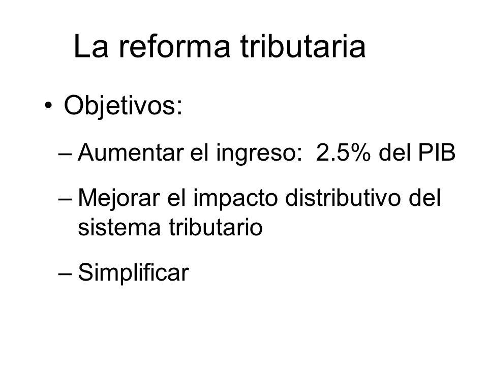 La reforma tributaria Objetivos: –Aumentar el ingreso: 2.5% del PIB –Mejorar el impacto distributivo del sistema tributario –Simplificar