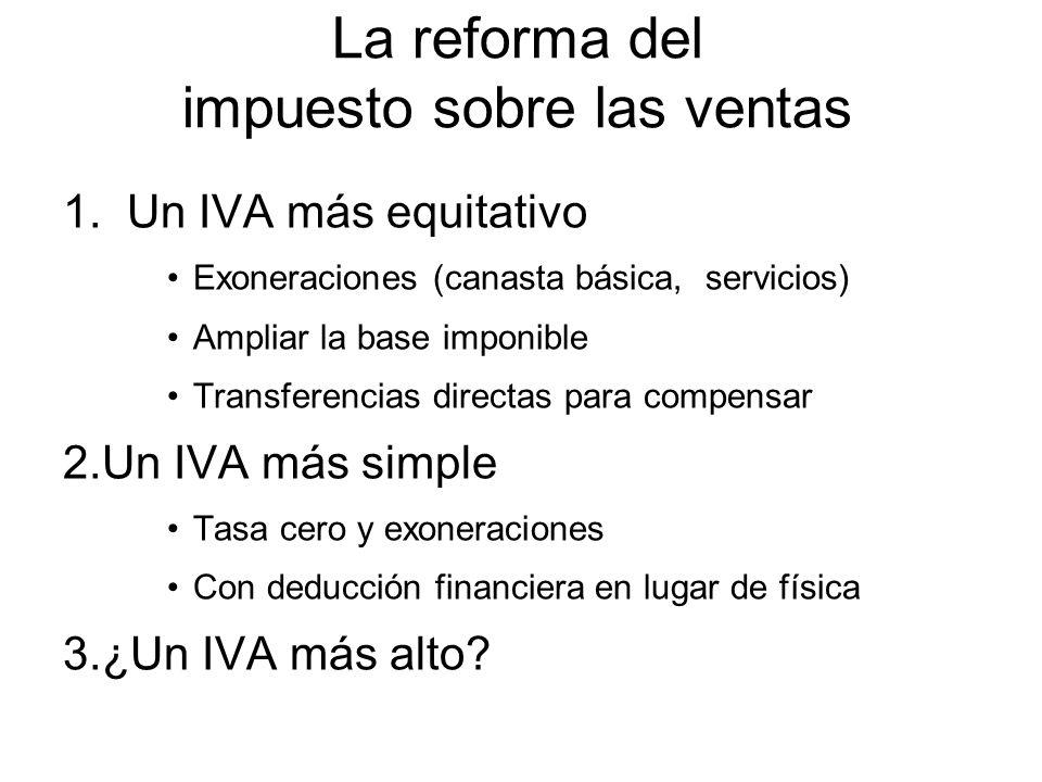 La reforma del impuesto sobre las ventas 1.