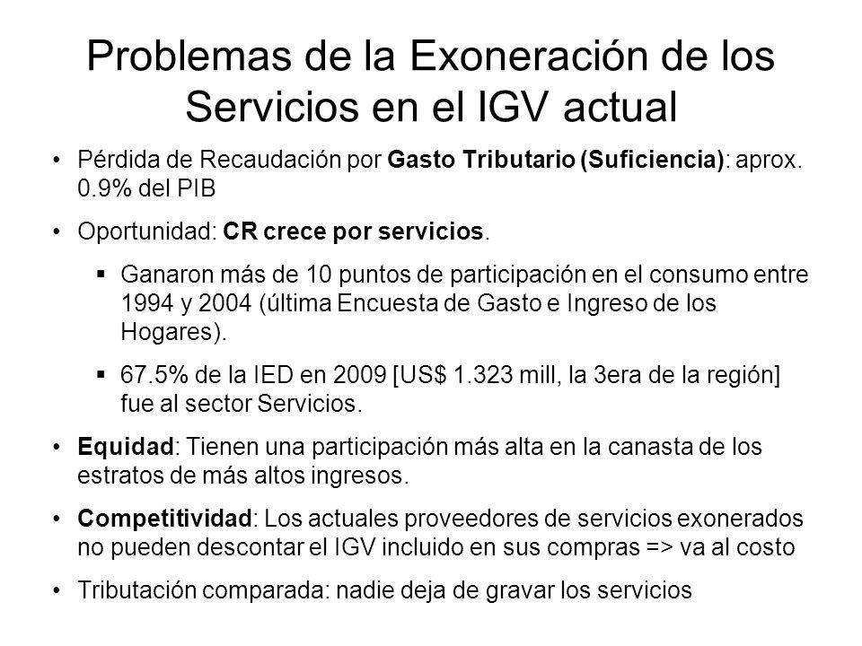 Problemas de la Exoneración de los Servicios en el IGV actual Pérdida de Recaudación por Gasto Tributario (Suficiencia): aprox.