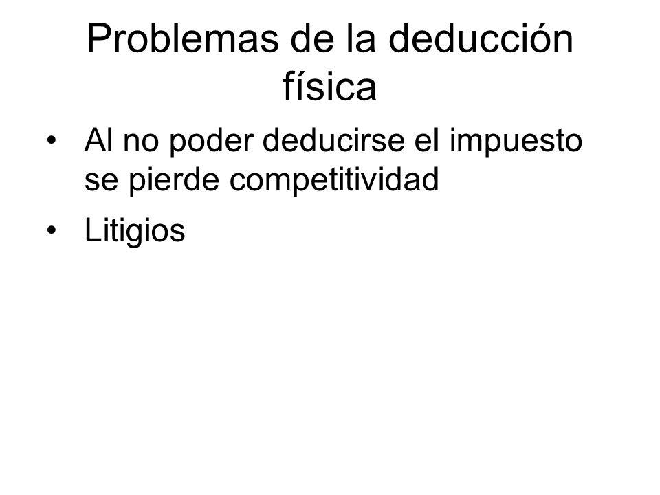 Problemas de la deducción física Al no poder deducirse el impuesto se pierde competitividad Litigios