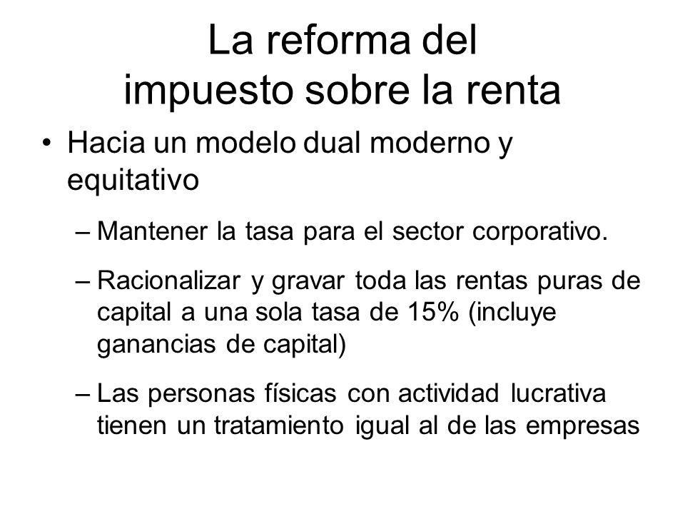 La reforma del impuesto sobre la renta Hacia un modelo dual moderno y equitativo –Mantener la tasa para el sector corporativo.