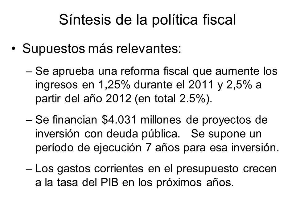 Síntesis de la política fiscal Supuestos más relevantes: –Se aprueba una reforma fiscal que aumente los ingresos en 1,25% durante el 2011 y 2,5% a partir del año 2012 (en total 2.5%).