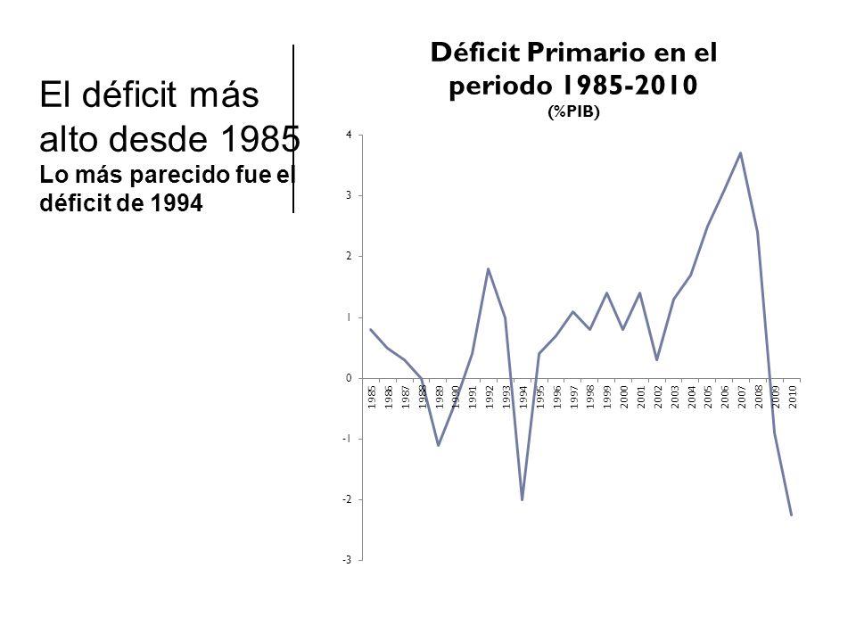 El déficit más alto desde 1985 Lo más parecido fue el déficit de 1994
