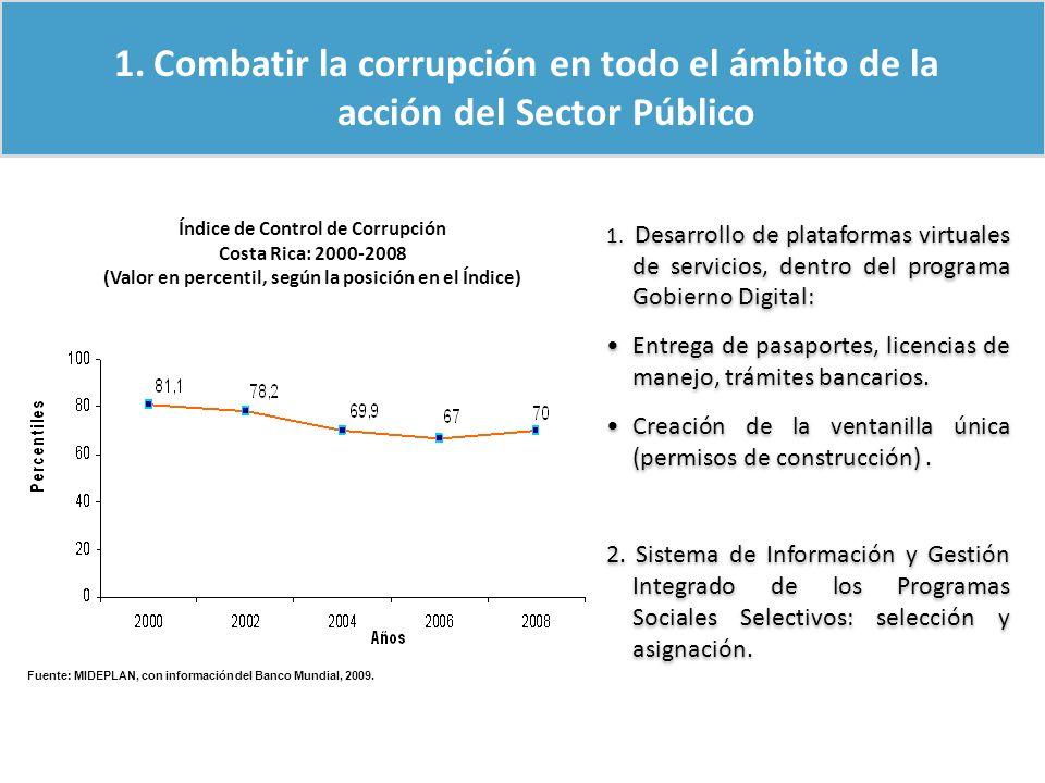 Índice de Control de Corrupción Costa Rica: 2000-2008 (Valor en percentil, según la posición en el Índice) Fuente: MIDEPLAN, con información del Banco