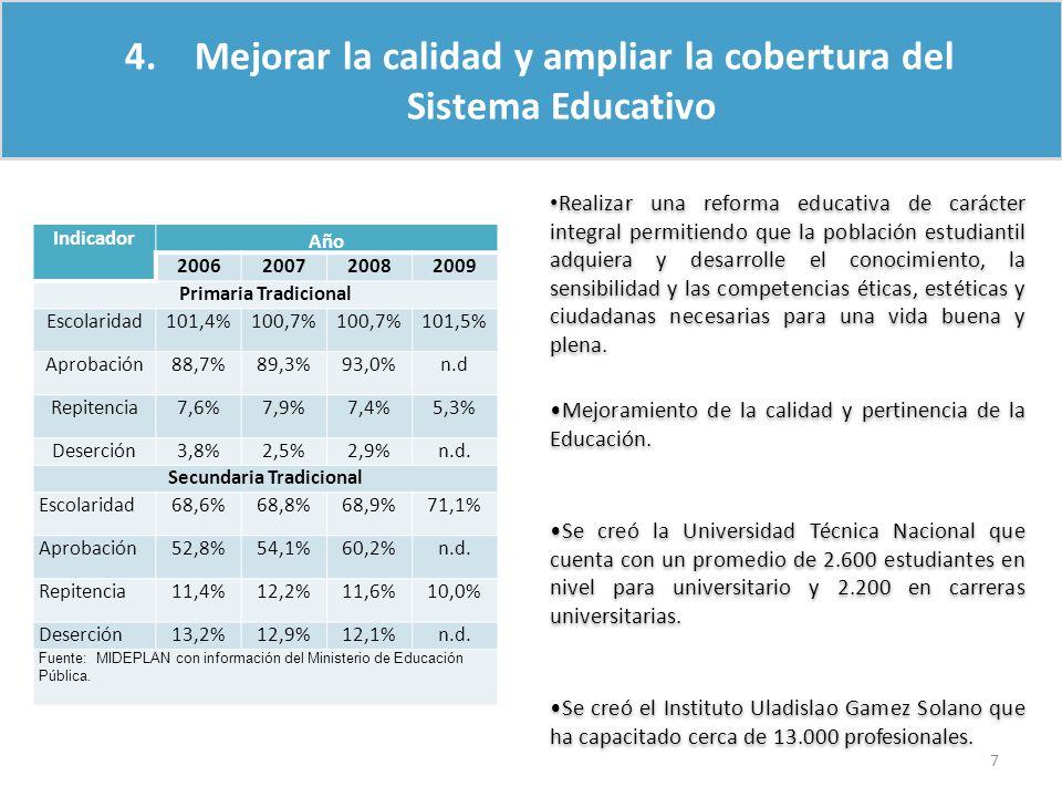 4. Mejorar la calidad y ampliar la cobertura del Sistema Educativo Indicador Año 2006200720082009 Primaria Tradicional Escolaridad101,4%100,7% 101,5%
