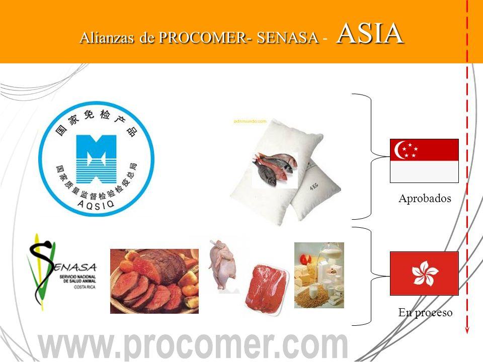Aprobados En proceso Alianzas de PROCOMER- SENASA ASIA Alianzas de PROCOMER- SENASA - ASIA
