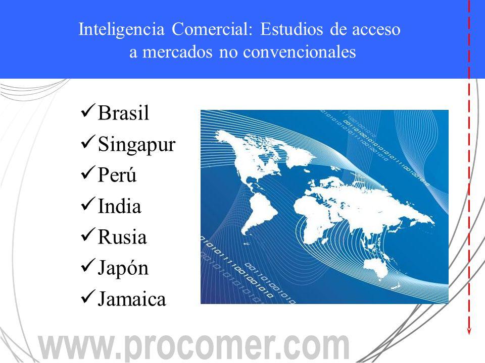 ESTUDIOS DE ACCESO A MERCADOS NO CONVENCIONALES Brasil Singapur Perú India Rusia Japón Jamaica Inteligencia Comercial: Estudios de acceso a mercados no convencionales