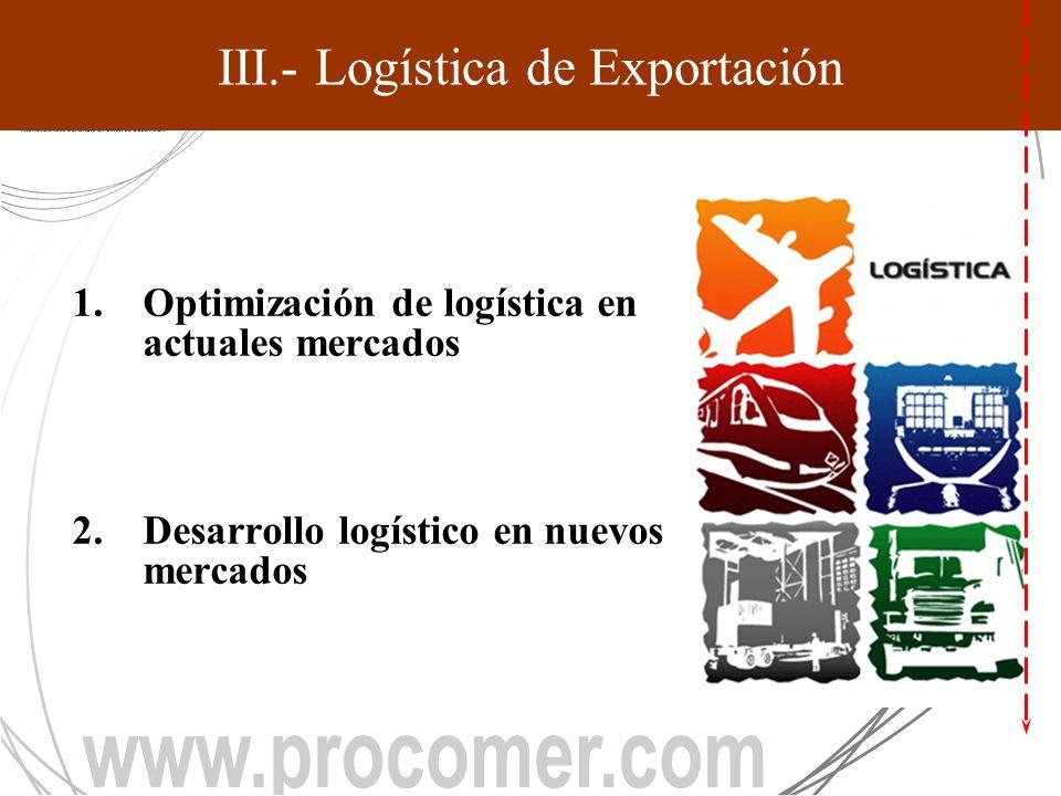 LOGISTICA 1.Optimización de logística en actuales mercados 2.Desarrollo logístico en nuevos mercados III.- Logística de Exportación