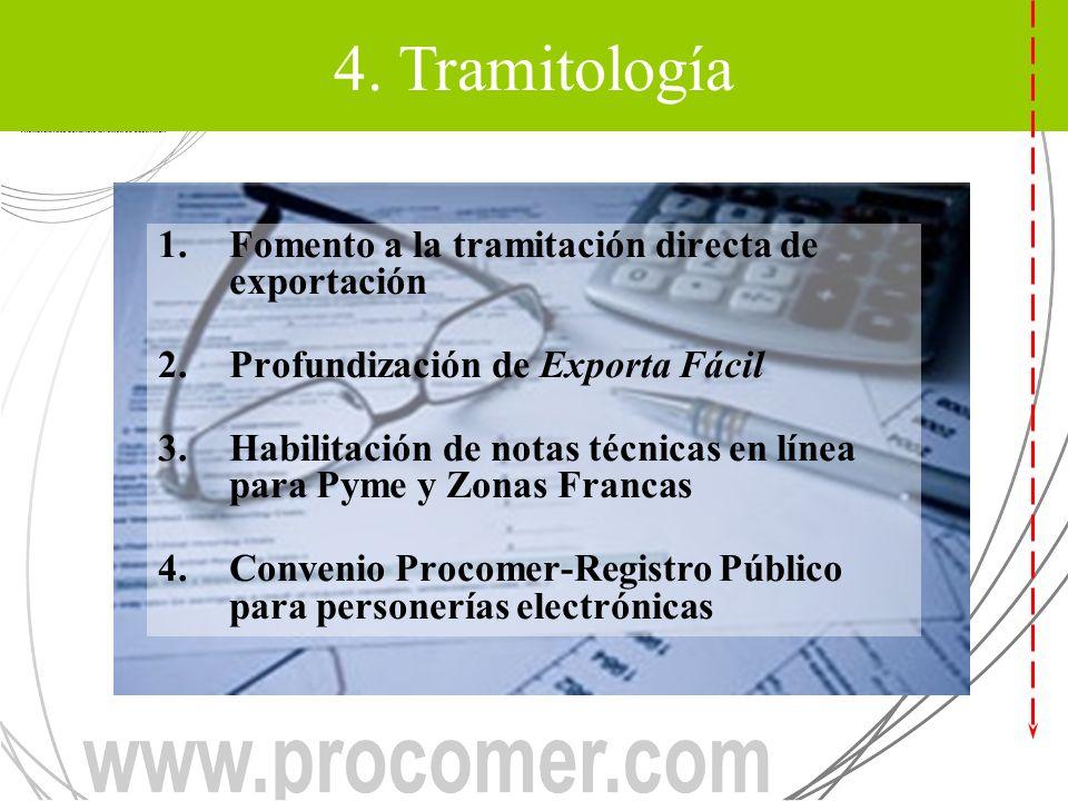 4. TRAMITOLOGÍA 1.Fomento a la tramitación directa de exportación 2.Profundización de Exporta Fácil 3.Habilitación de notas técnicas en línea para Pym