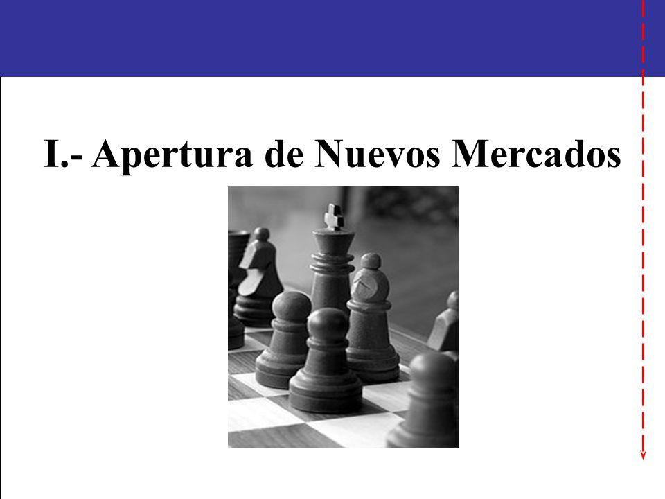 I.- Apertura de Nuevos Mercados