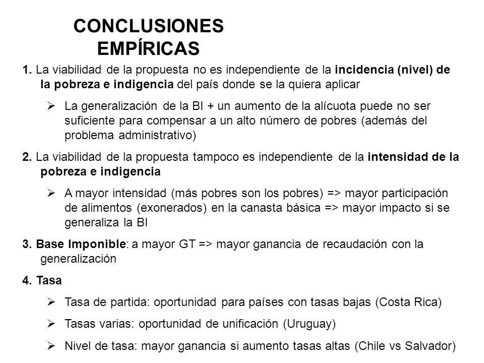 1. La viabilidad de la propuesta no es independiente de la incidencia (nivel) de la pobreza e indigencia del país donde se la quiera aplicar La genera