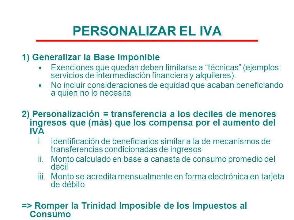PERSONALIZAR EL IVA 1) Generalizar la Base Imponible Exenciones que quedan deben limitarse a técnicas (ejemplos: servicios de intermediación financier