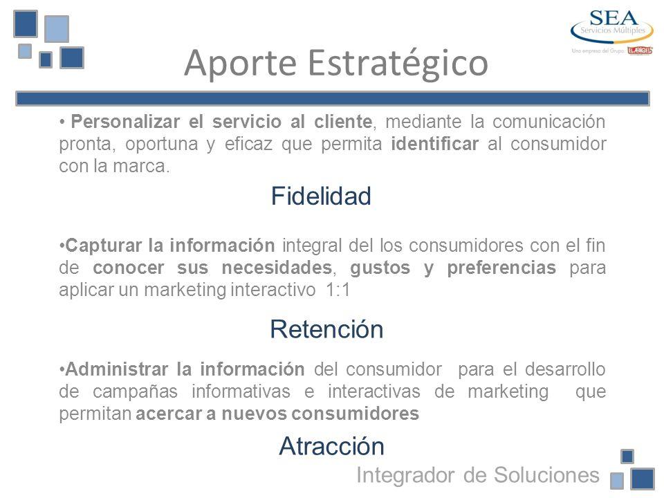 Aporte Estratégico Integrador de Soluciones Personalizar el servicio al cliente, mediante la comunicación pronta, oportuna y eficaz que permita identi