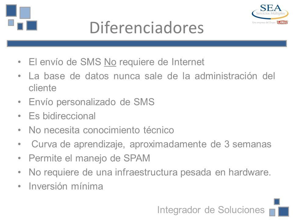 Diferenciadores El envío de SMS No requiere de Internet La base de datos nunca sale de la administración del cliente Envío personalizado de SMS Es bid