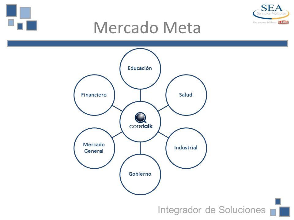 Mercado Meta Integrador de Soluciones EducaciónSaludIndustrialGobierno Mercado General Financiero