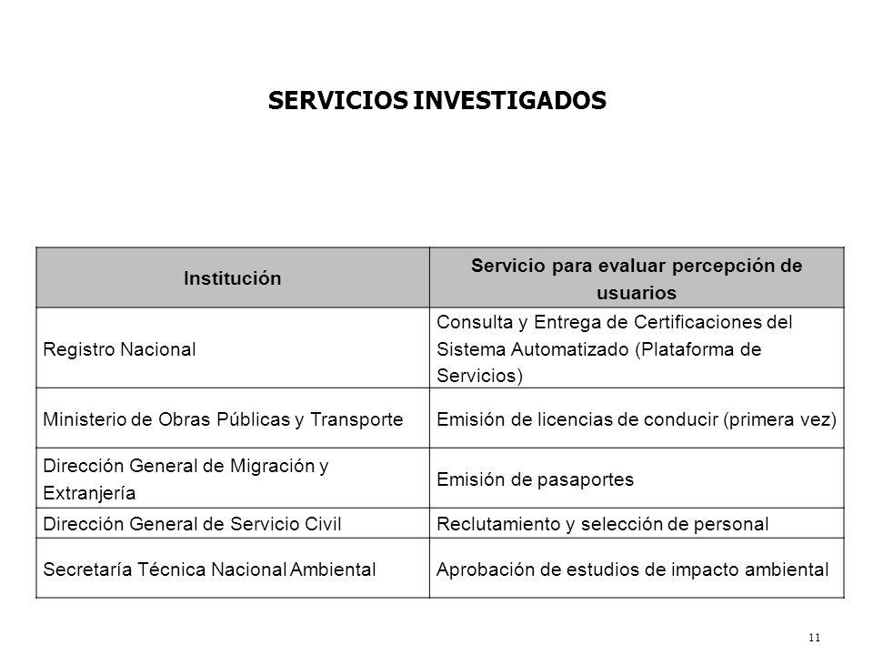 11 Institución Servicio para evaluar percepción de usuarios Registro Nacional Consulta y Entrega de Certificaciones del Sistema Automatizado (Platafor