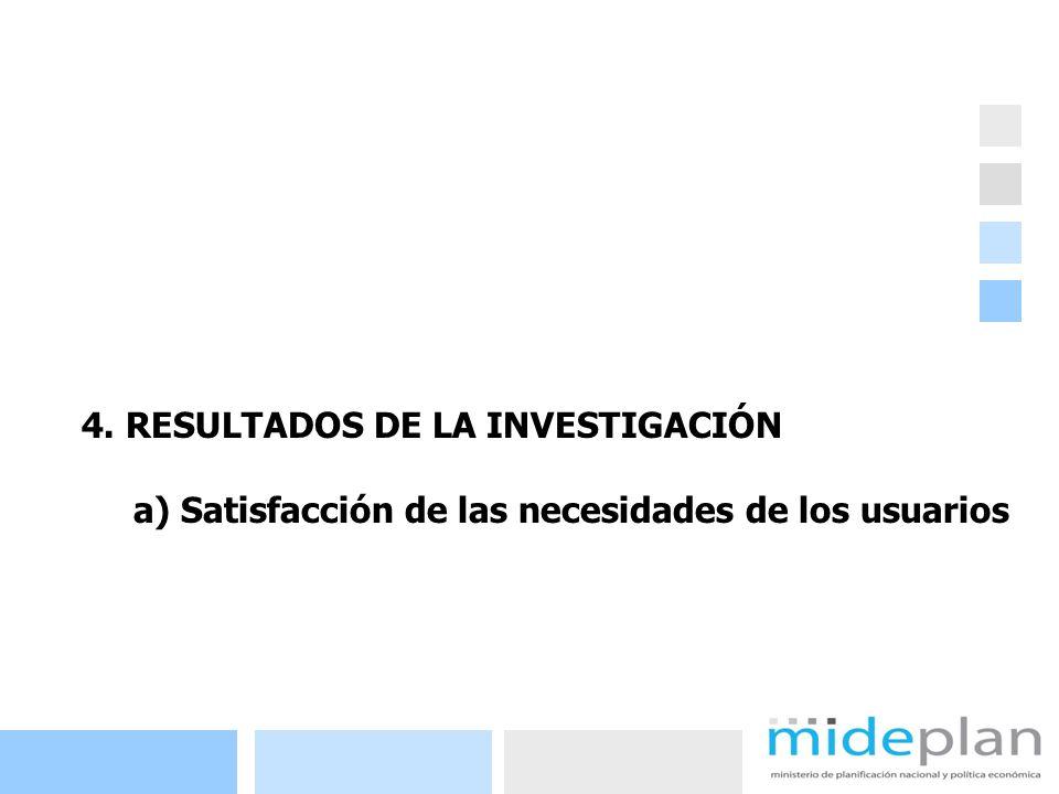 13 4. RESULTADOS DE LA INVESTIGACIÓN a) Satisfacción de las necesidades de los usuarios