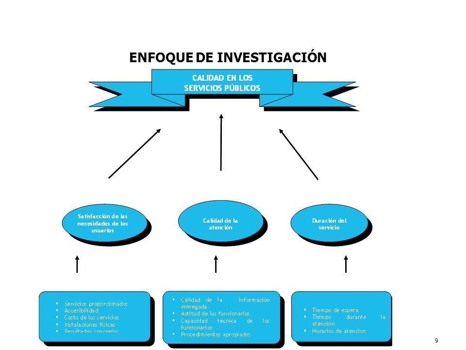 9 ENFOQUE DE INVESTIGACIÓN