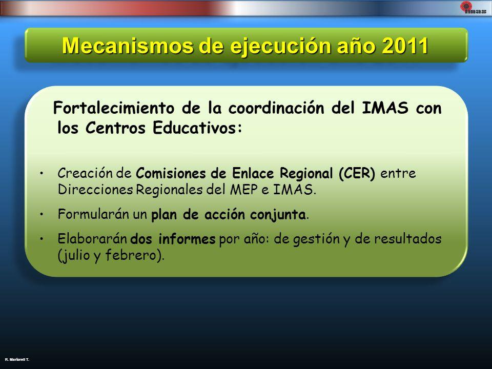 R. Martorell T. Fortalecimiento de la coordinación del IMAS con los Centros Educativos: Creación de Comisiones de Enlace Regional (CER) entre Direccio