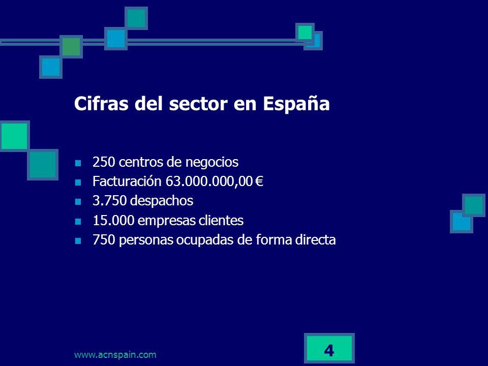 www.acnspain.com 4 250 centros de negocios Facturación 63.000.000,00 3.750 despachos 15.000 empresas clientes 750 personas ocupadas de forma directa Cifras del sector en España