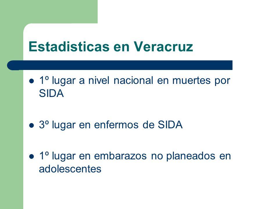 Estadisticas en Veracruz 1º lugar a nivel nacional en muertes por SIDA 3º lugar en enfermos de SIDA 1º lugar en embarazos no planeados en adolescentes