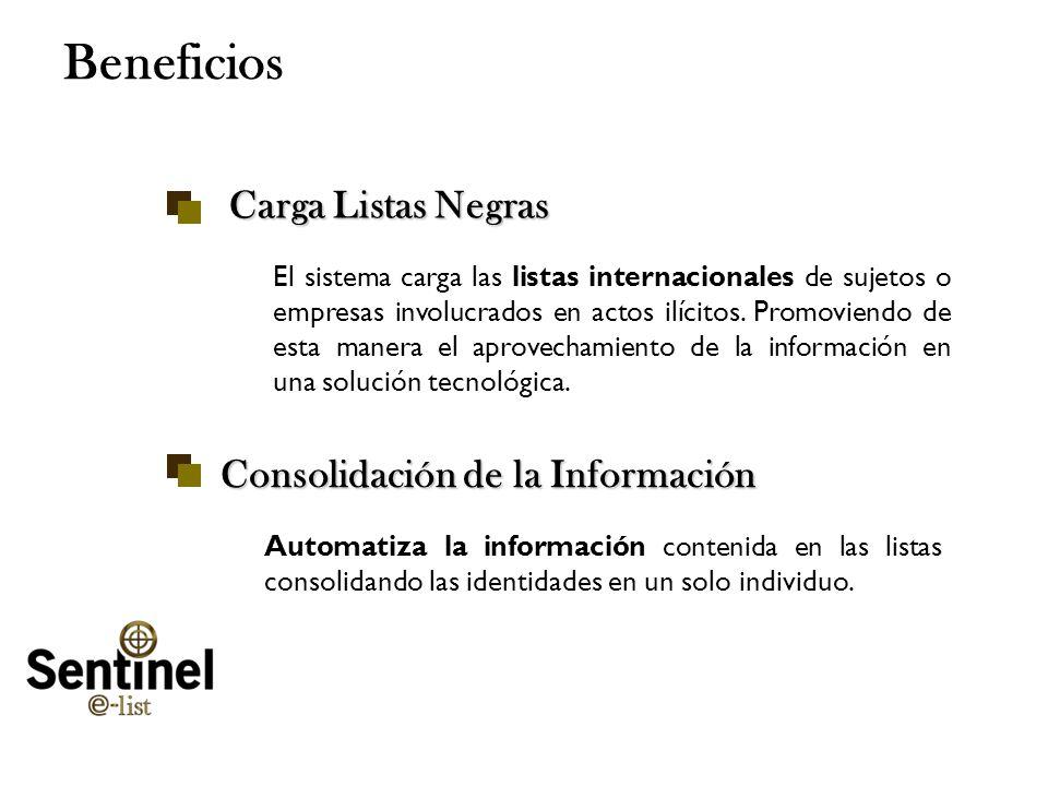 Tuesday, January 28, 2014www.smartsoftint.com19 Beneficios Carga Listas Negras El sistema carga las listas internacionales de sujetos o empresas invol