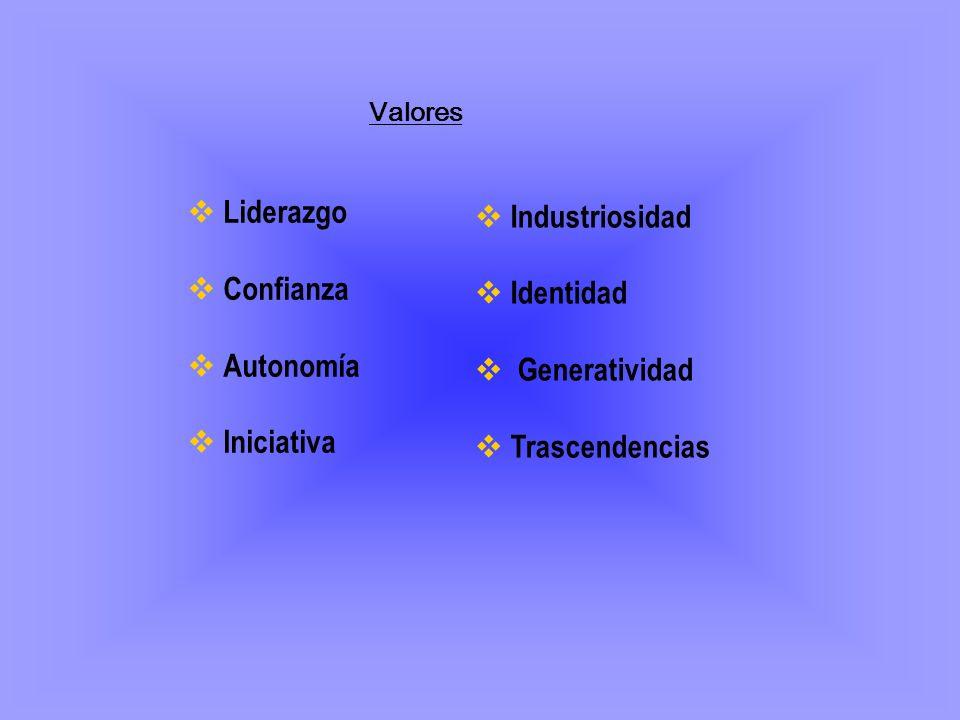 Valores Liderazgo Confianza Autonomía Iniciativa Industriosidad Identidad Generatividad Trascendencias