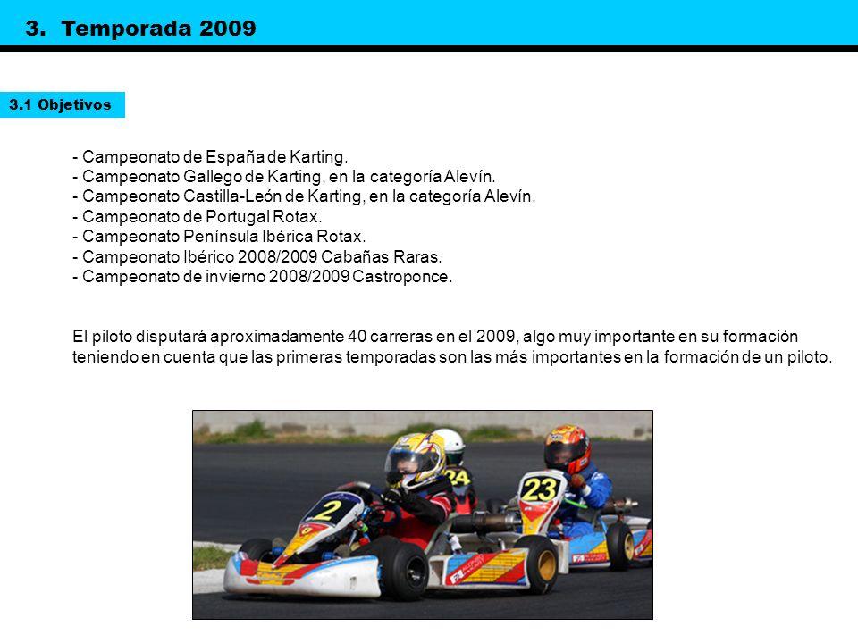 - Campeonato de España de Karting. - Campeonato Gallego de Karting, en la categoría Alevín. - Campeonato Castilla-León de Karting, en la categoría Ale