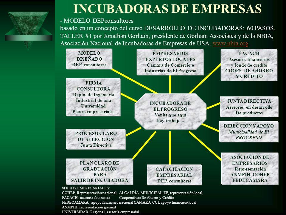 INCUBADORAS DE EMPRESAS - MODELO DEPconsultores basado en un concepto del curso DESARROLLO DE INCUBADORAS: 60 PASOS, TALLER #1 por Jonathan Gorham, pr