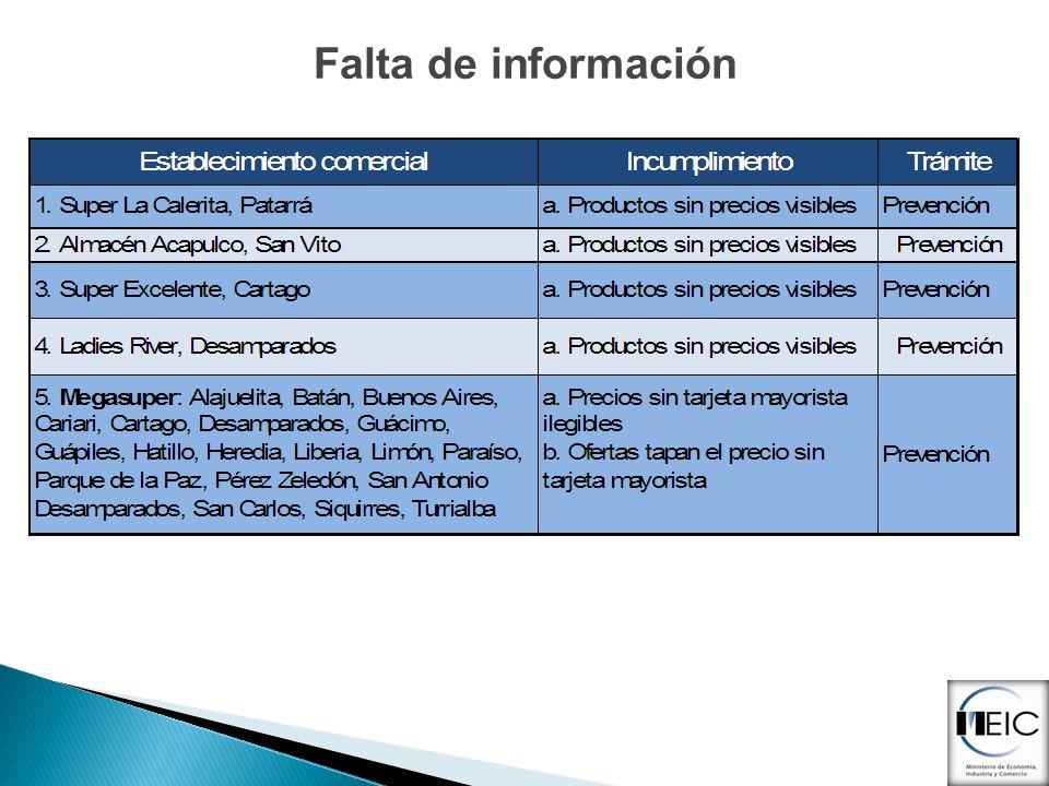 Falta de información